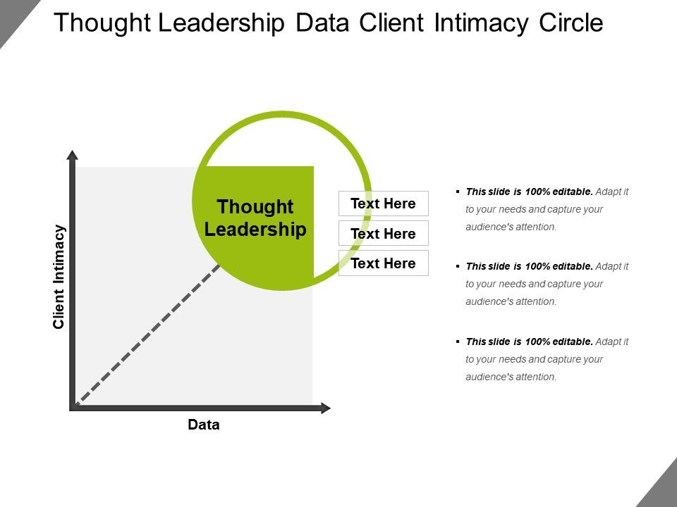 thought_leadership_data_client_intimacy_circle_Slide01
