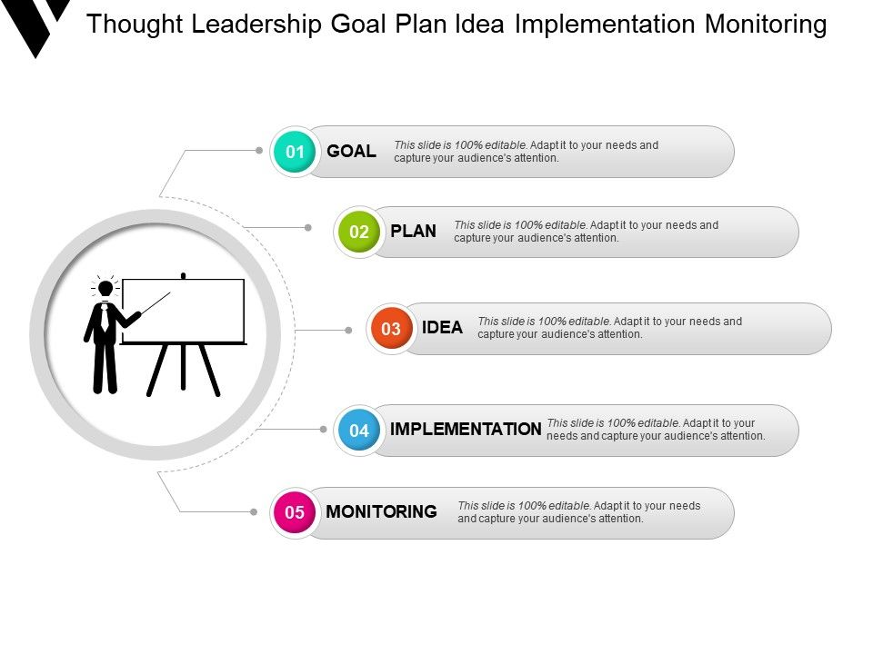 thought leadership goal plan idea implementation. Black Bedroom Furniture Sets. Home Design Ideas