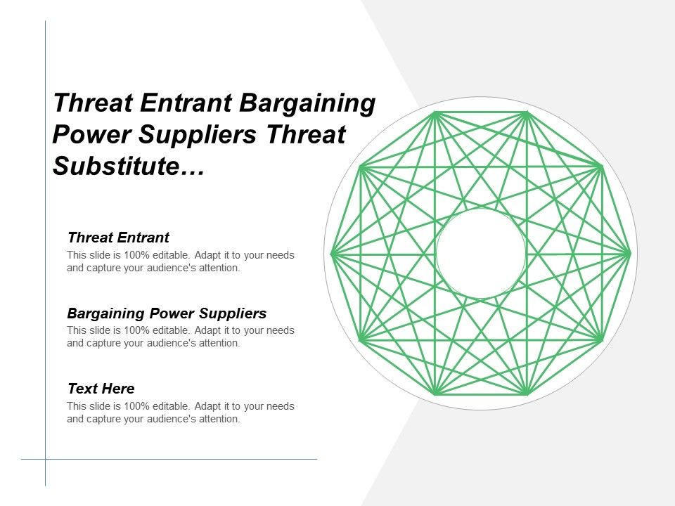 threat_entrant_bargaining_power_suppliers_threat_substitute_decision_makers_Slide01