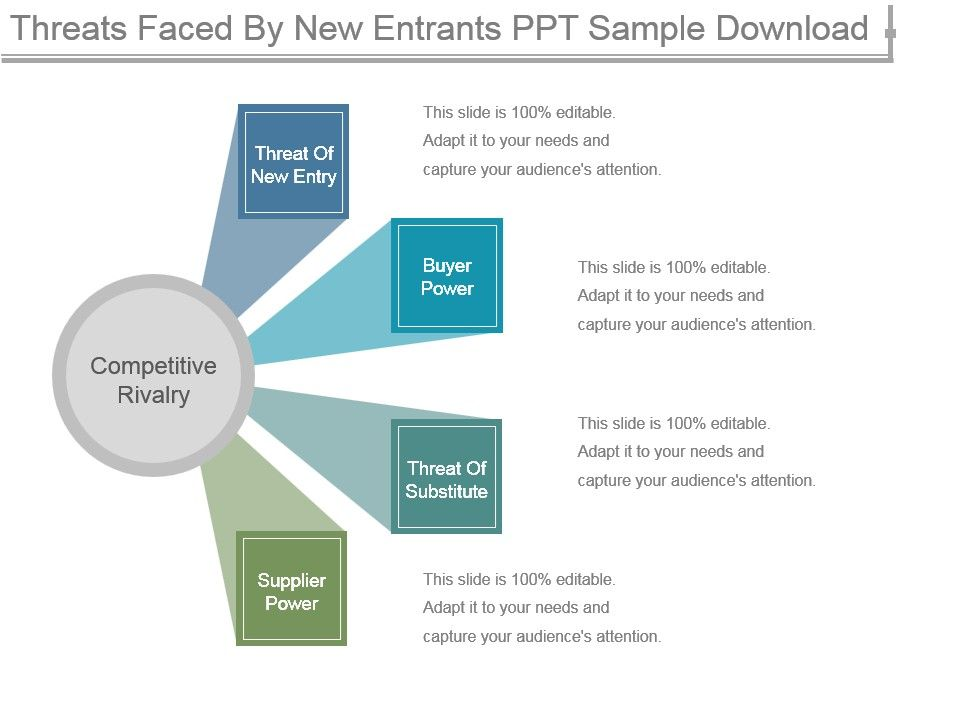google threat of new entrants This new product can be evaluated using michael porter's five competitive forces model this model assesses an industry by examining the threat of substitutes, threat of new entrants, rivalry among existing competitors, and the.