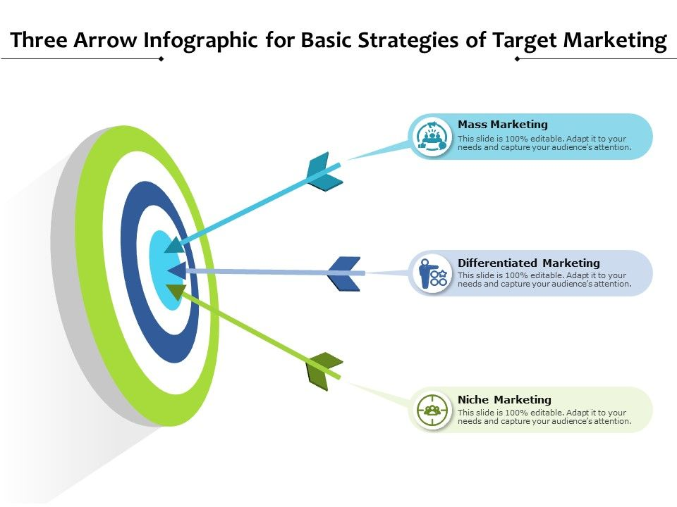 Three Arrow Infographic For Basic Strategies Of Target Marketing