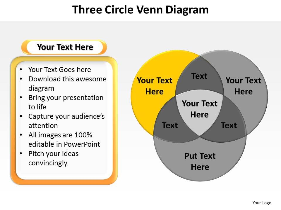 Three Circle Venn Diagram To Educate Children And Show