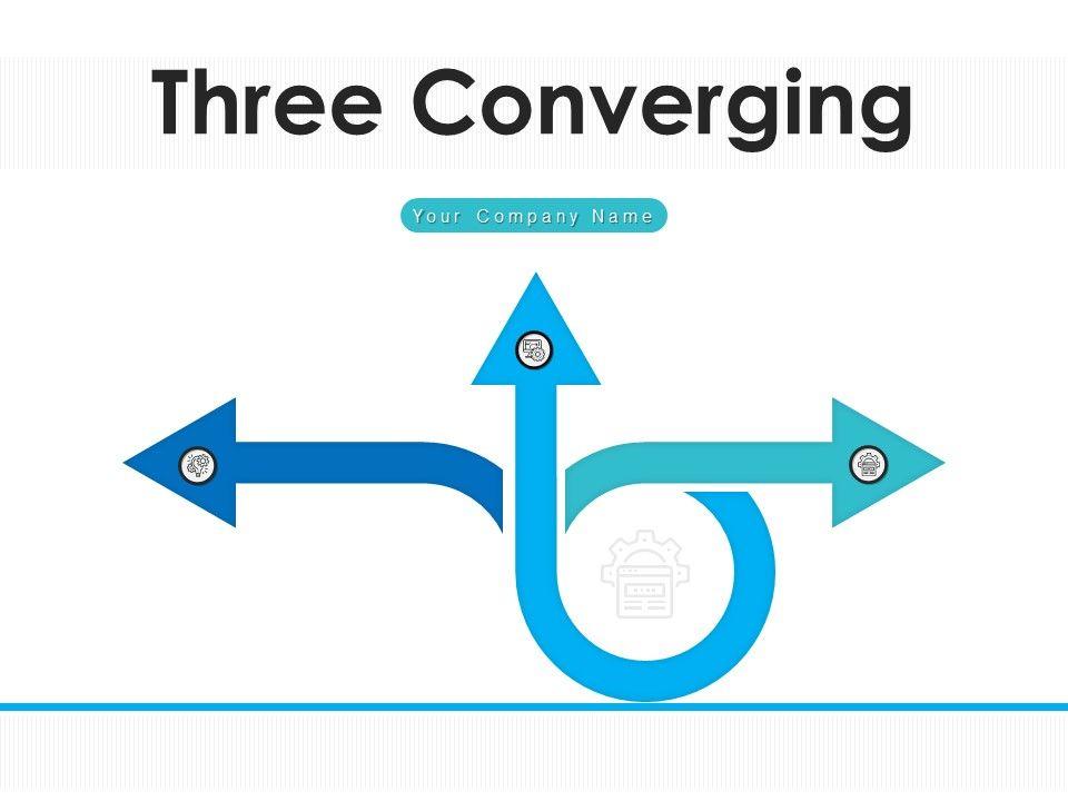 Three Converging Marketing Strategies Organizational Goal Service Product
