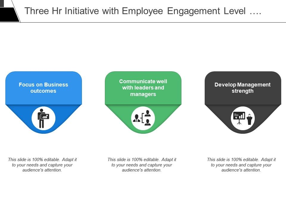 three_hr_initiative_with_employee_engagement_level_and_focus_on_business_outcomes_Slide01