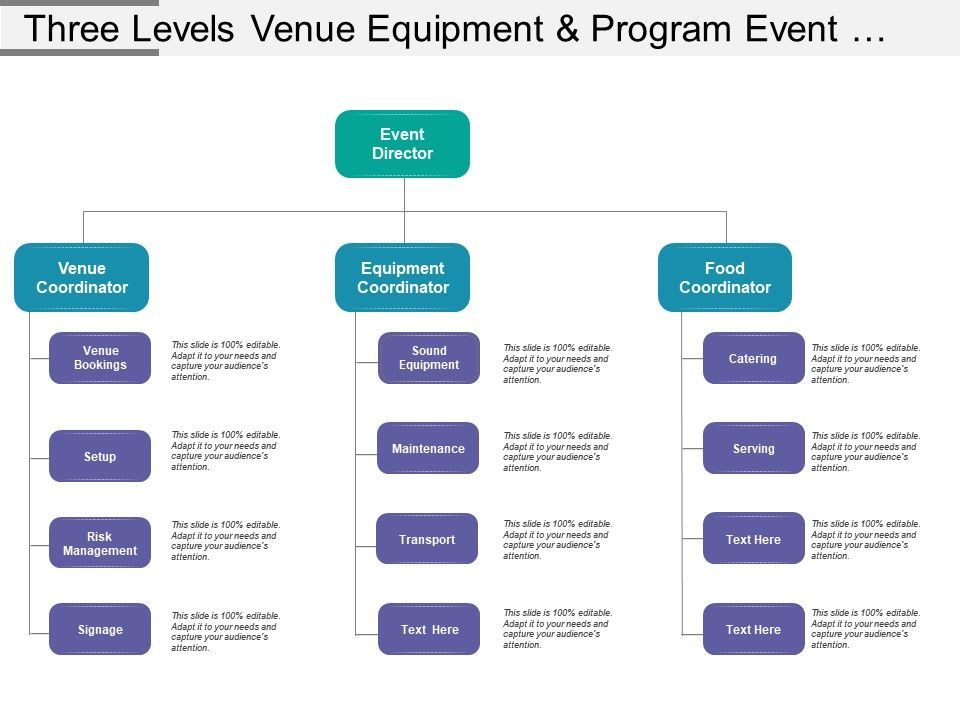 three_levels_venue_equipment_and_program_event_org_chart_Slide01
