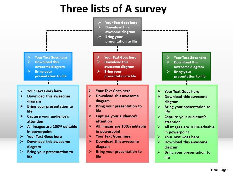 three_lists_of_a_survey_shown_by_hierarchy_of_boxes_one_flowing_into_three_powerpoint_templates_0712_Slide01