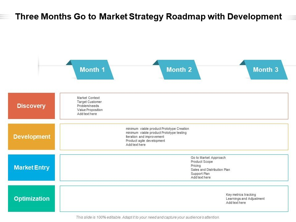 Three Months Go To Market Strategy Roadmap With Development