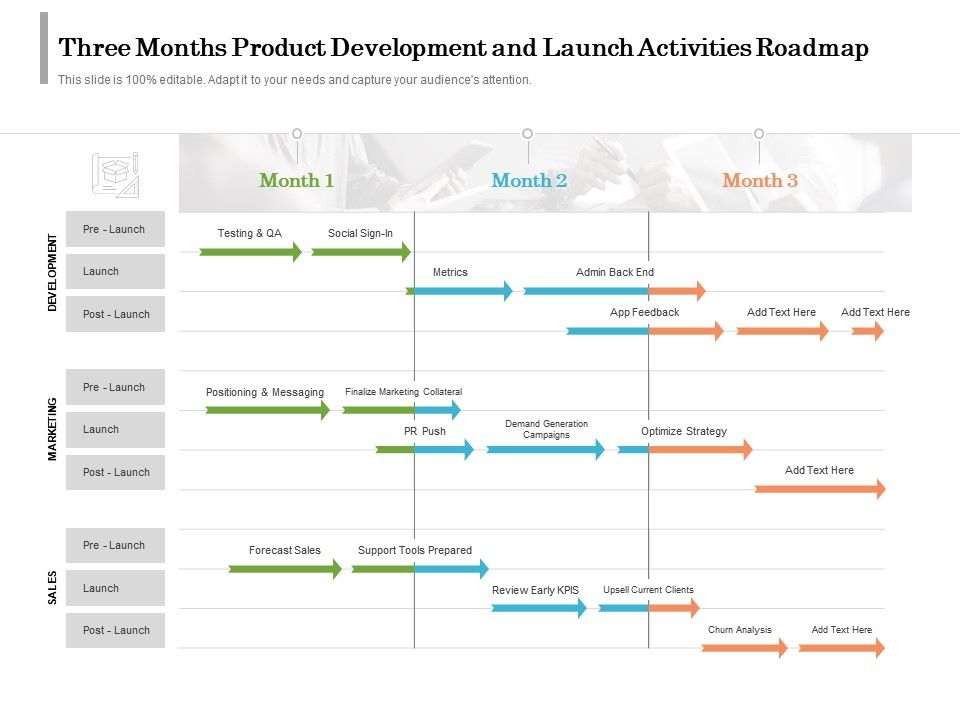 Three Months Product Development And Launch Activities Roadmap
