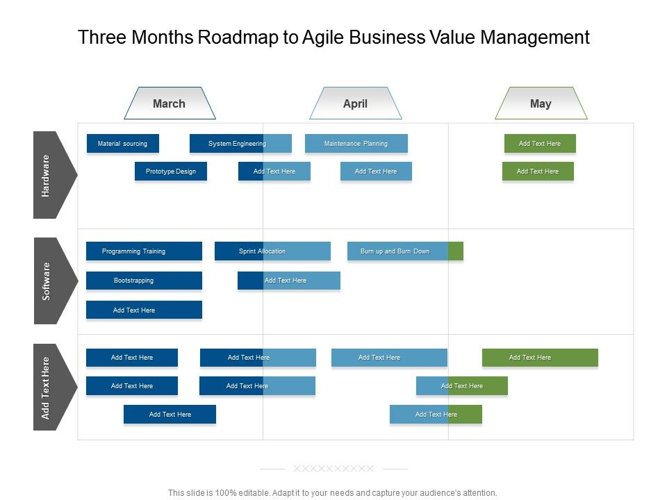 Three Months Roadmap To Agile Business Value Management Presentation Graphics Presentation Powerpoint Example Slide Templates
