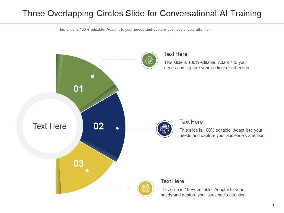 Three Overlapping Circles Slide For Conversational AI Training Infographic Template