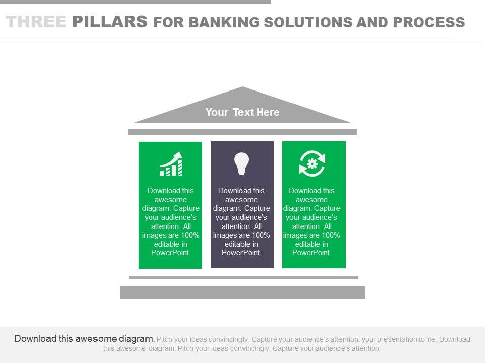 three pillars for banking solutions and process powerpoint slides, Presentation templates