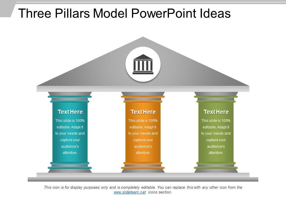 three_pillars_model_powerpoint_ideas_Slide01