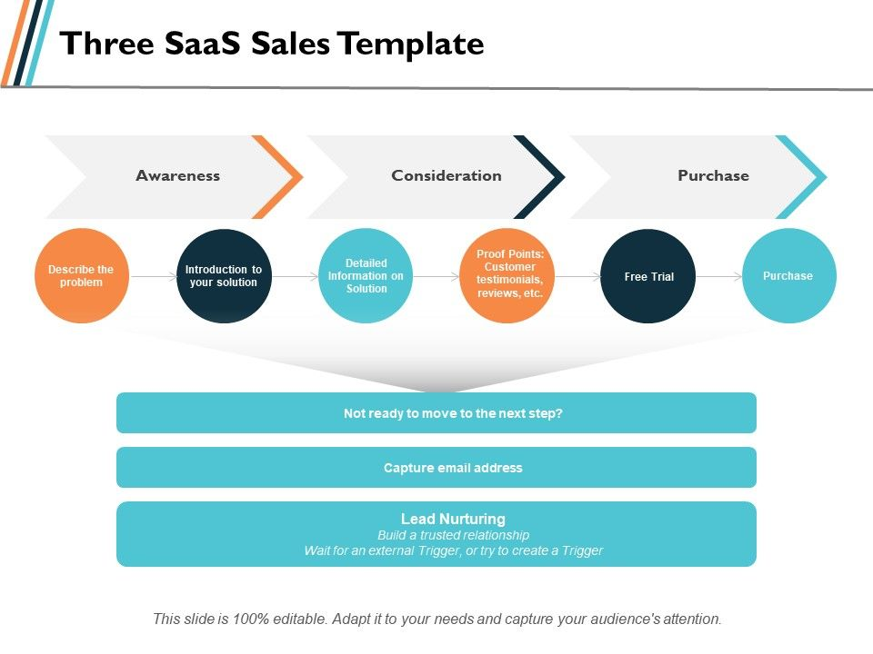 Three SaaS Sales Awareness Ppt Slides Graphics Template