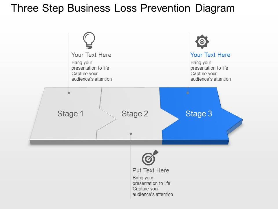 Three Step Business Loss Prevention Diagram Powerpoint Template ...