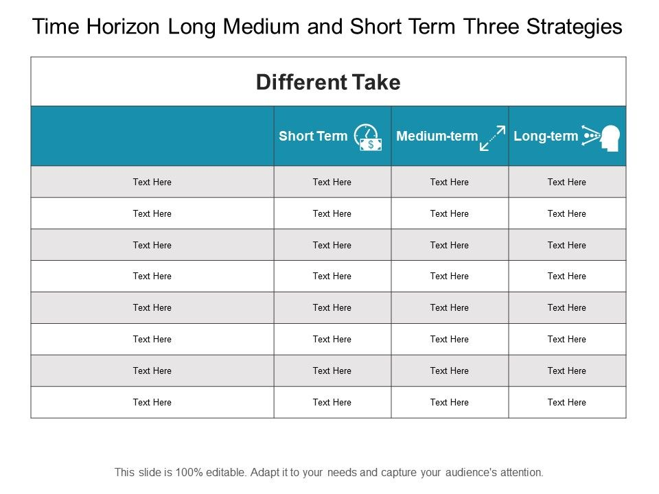 time_horizon_long_medium_and_short_term_three_strategies_Slide01