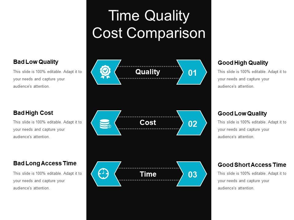 Presentation Slides Cost