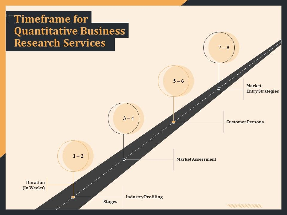 Timeframe For Quantitative Business Research Services Ppt Model