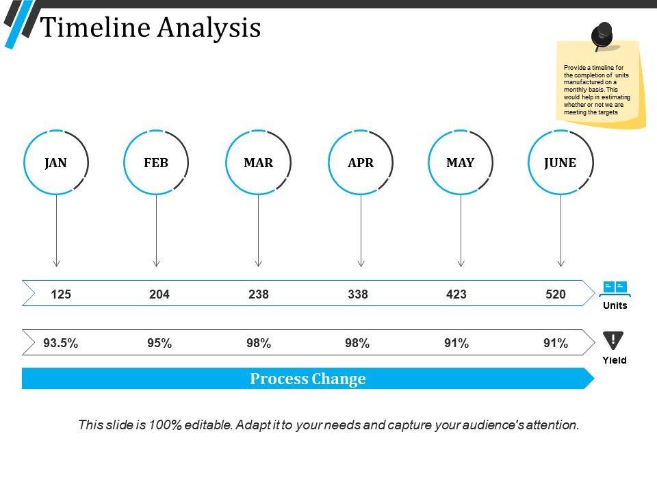 timeline_analysis_ppt_sample_Slide01