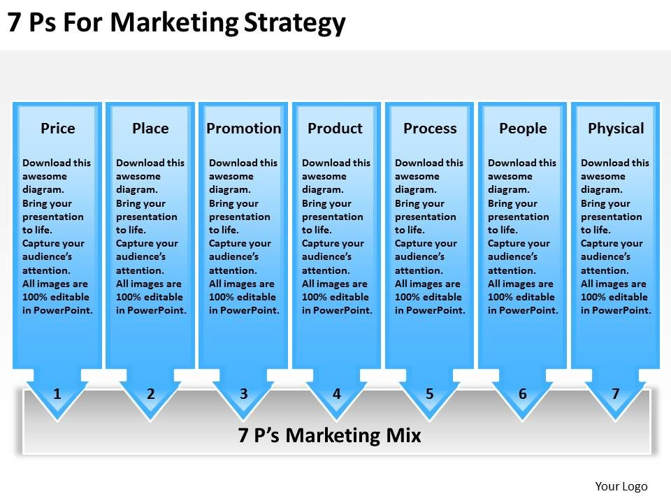 Timeline Chart 7 Ps For Marketing Strategy Powerpoint Templates