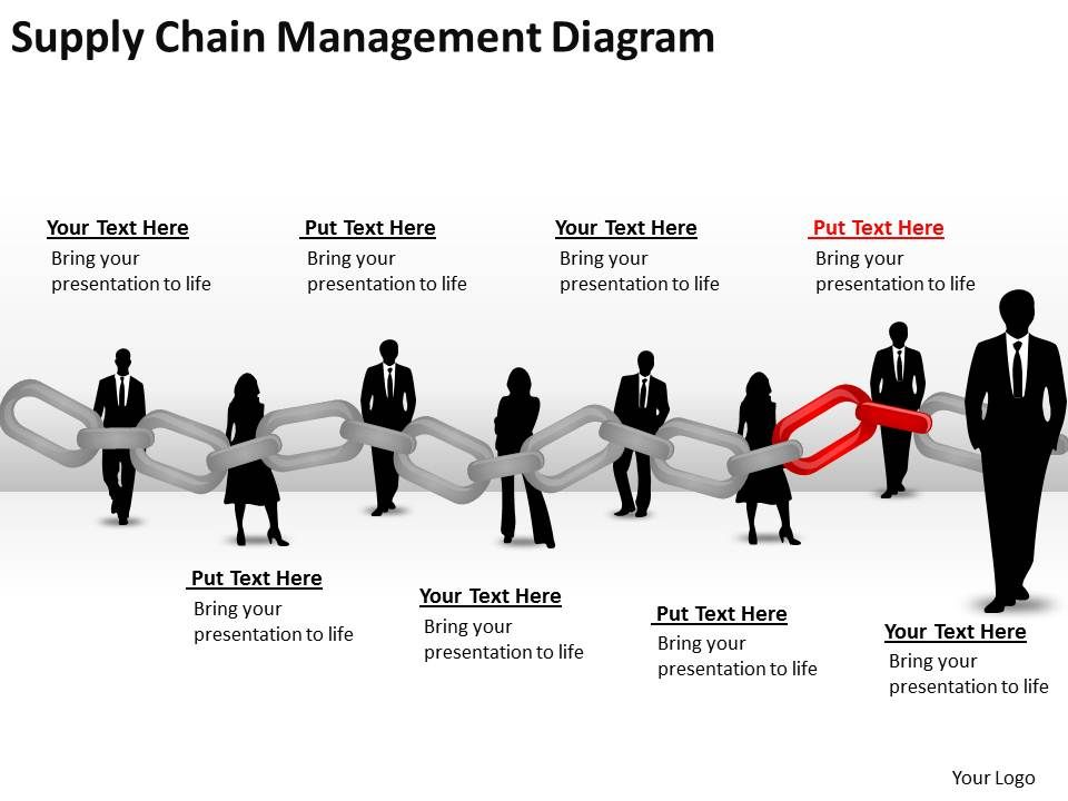 Timeline Chart Supply Chain Management Diagram Powerpoint Templates