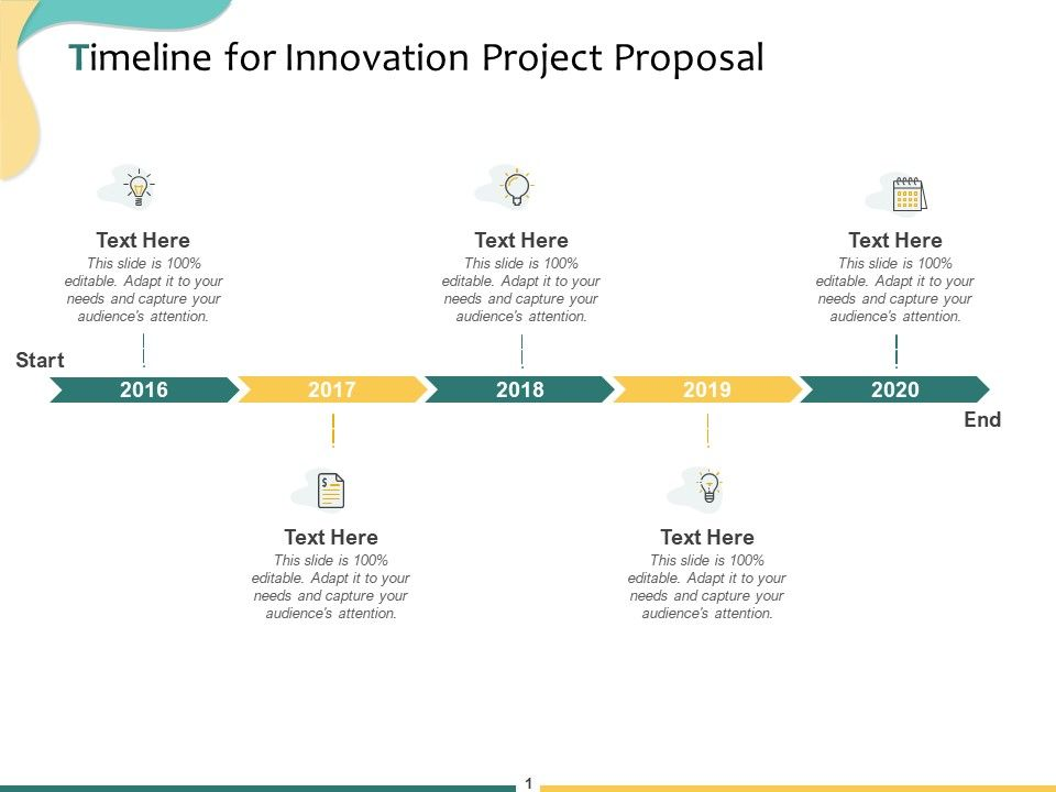 Timeline For Innovation Project Proposal Ppt Powerpoint Presentation Portfolio Layout Ideas