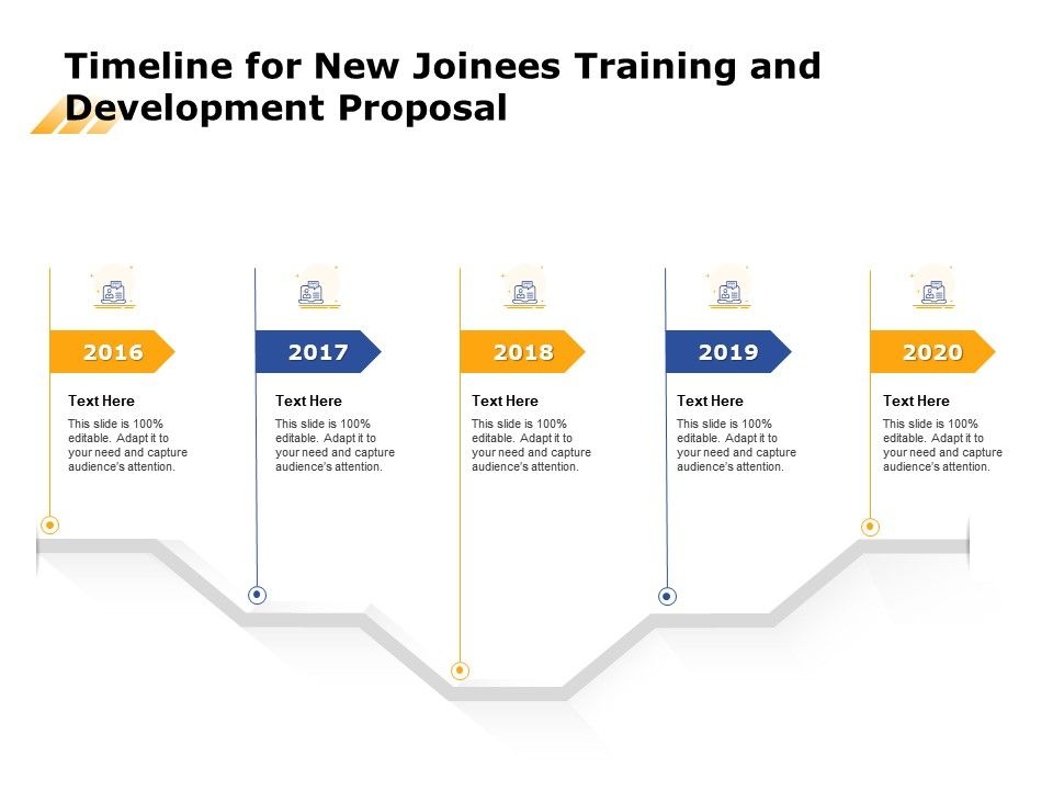 Timeline For New Joinees Training And Development Proposal Ppt Pictures Show