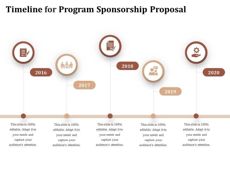 Timeline For Program Sponsorship Proposal Ppt Powerpoint Presentation Layouts Clipart