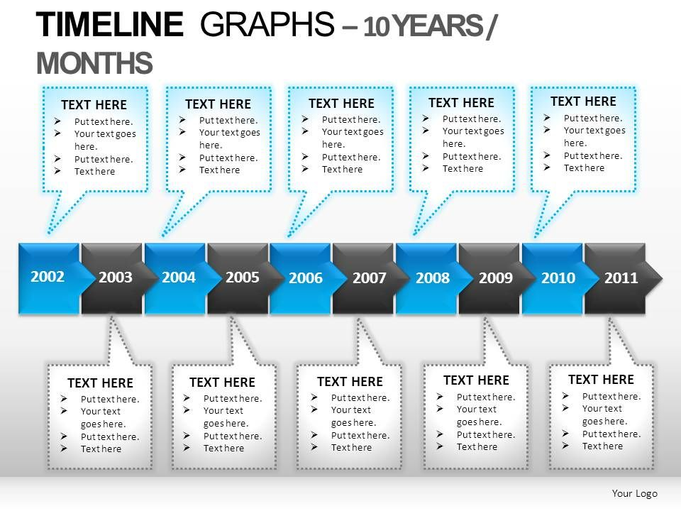 timeline graphs powerpoint presentation slides presentation