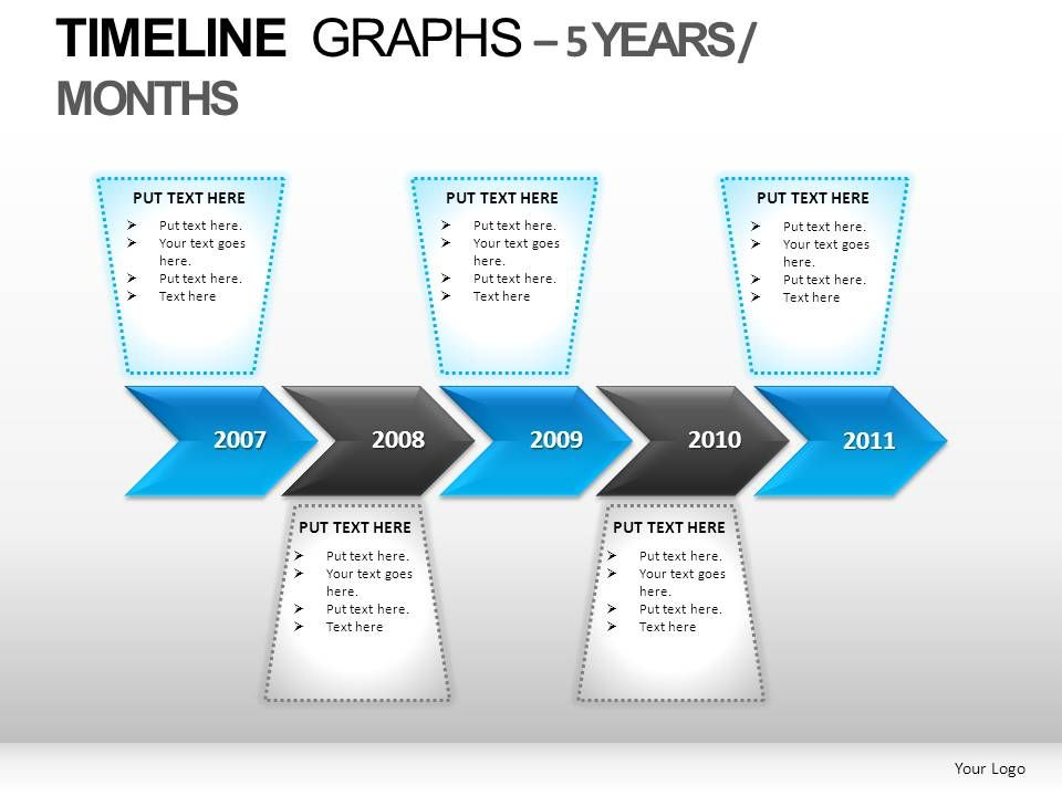 Timeline Graphs Powerpoint Presentation Slides | Presentation ...