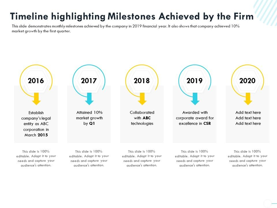Timeline Highlighting Milestones Achieved By The Firm M1597 Ppt Powerpoint Presentation Styles