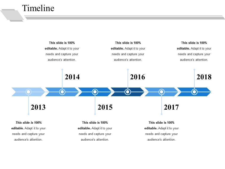 timeline ppt model file formats presentation graphics