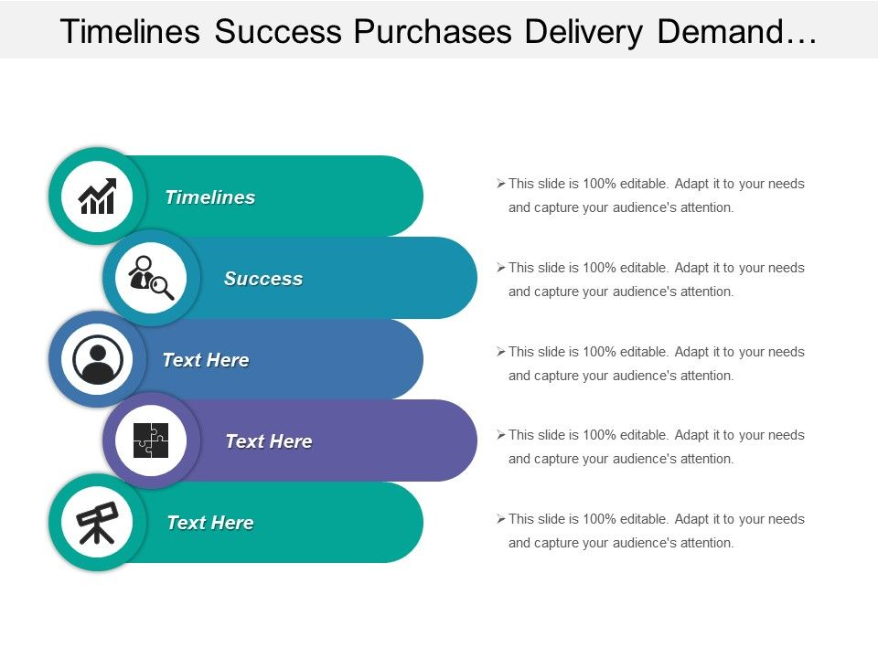timelines_success_purchases_delivery_demand_production_requirements_experience_Slide01