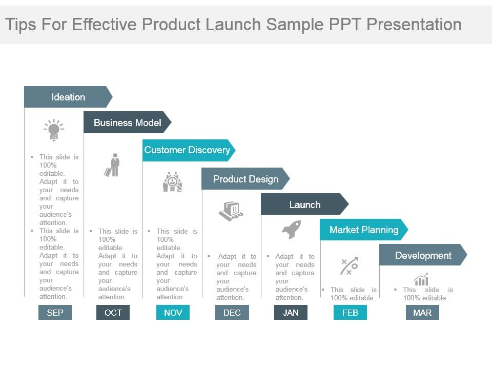 Tips for effective product launch sample ppt presentation powerpoint presentation images for Media launch plan template