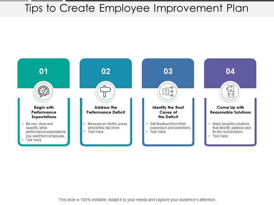 tips_to_create_employee_improvement_plan_Slide01