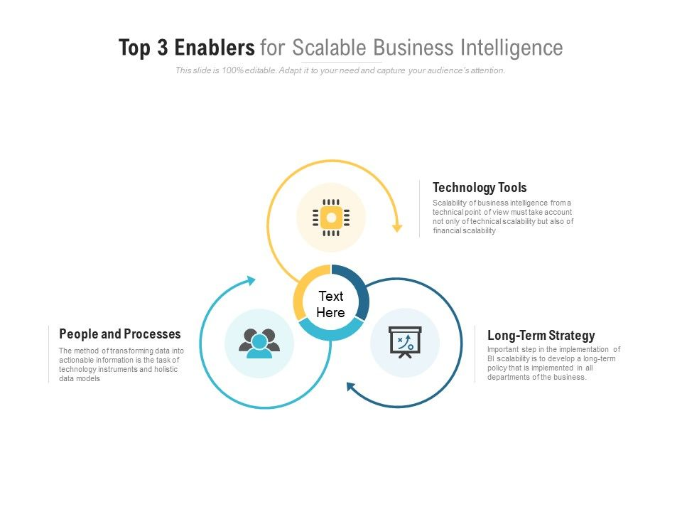 Top 3 Enablers For Scalable Business Intelligence