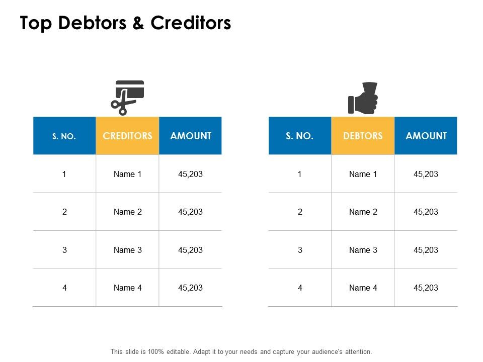 Top Debtors And Creditors Amount Marketing Ppt Powerpoint Layouts Visual Aids