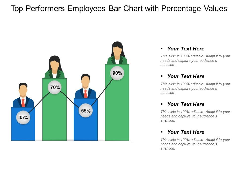 Top Performers Employees Bar Chart With Percentage Values