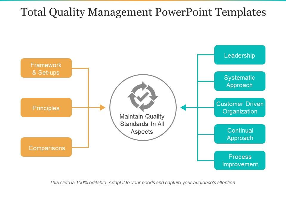 Total quality management powerpoint templates powerpoint totalqualitymanagementpowerpointtemplatesslide01 totalqualitymanagementpowerpointtemplatesslide02 toneelgroepblik Image collections