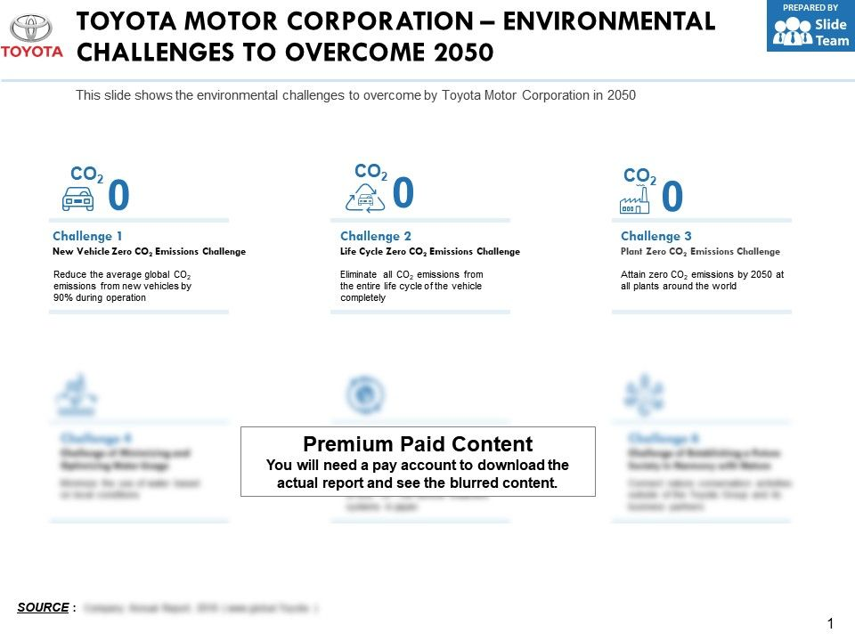 Toyota Motor Corporation Environmental Challenges To Overcome 2050