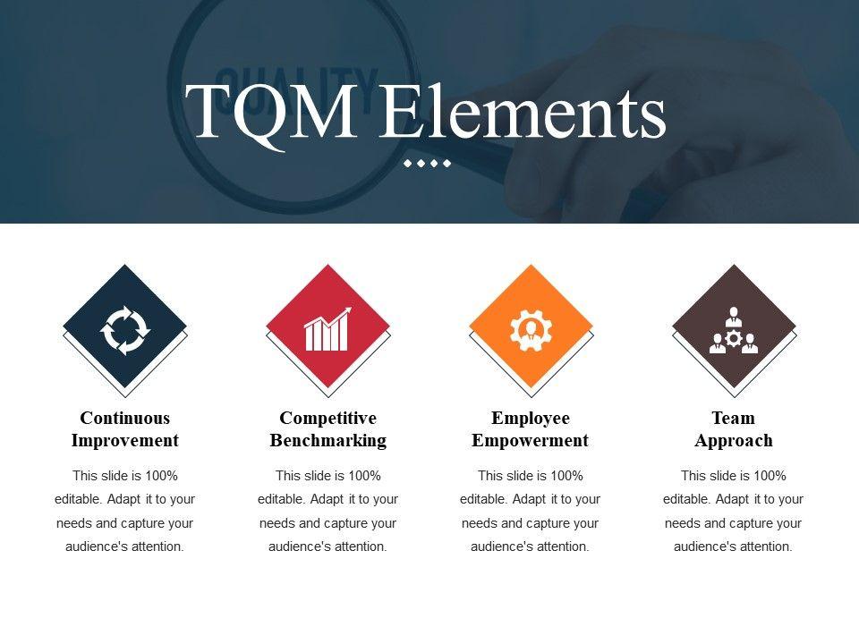 tqm elements powerpoint slide background designs