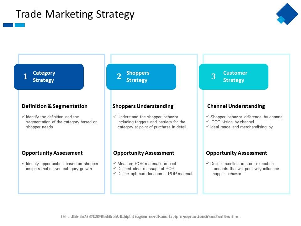 trade_marketing_strategy_opportunity_assessment_ppt_powerpoint_presentation_layouts_gallery_Slide01