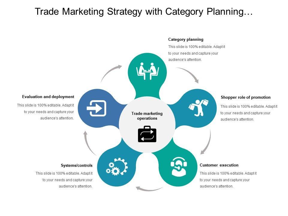 trade marketing category management