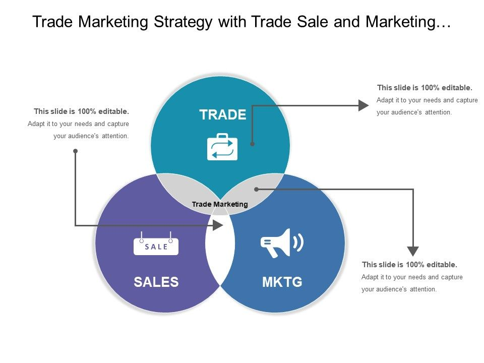 trade marketing strategy with trade sale and marketing diagram