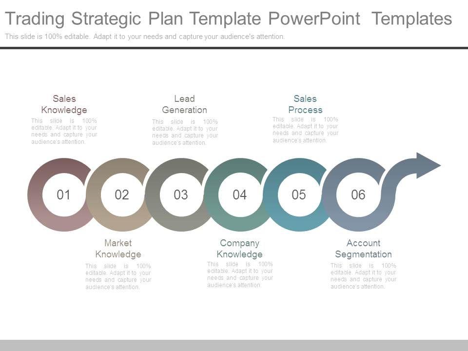 trading strategic plan template powerpoint templates | powerpoint, Modern powerpoint