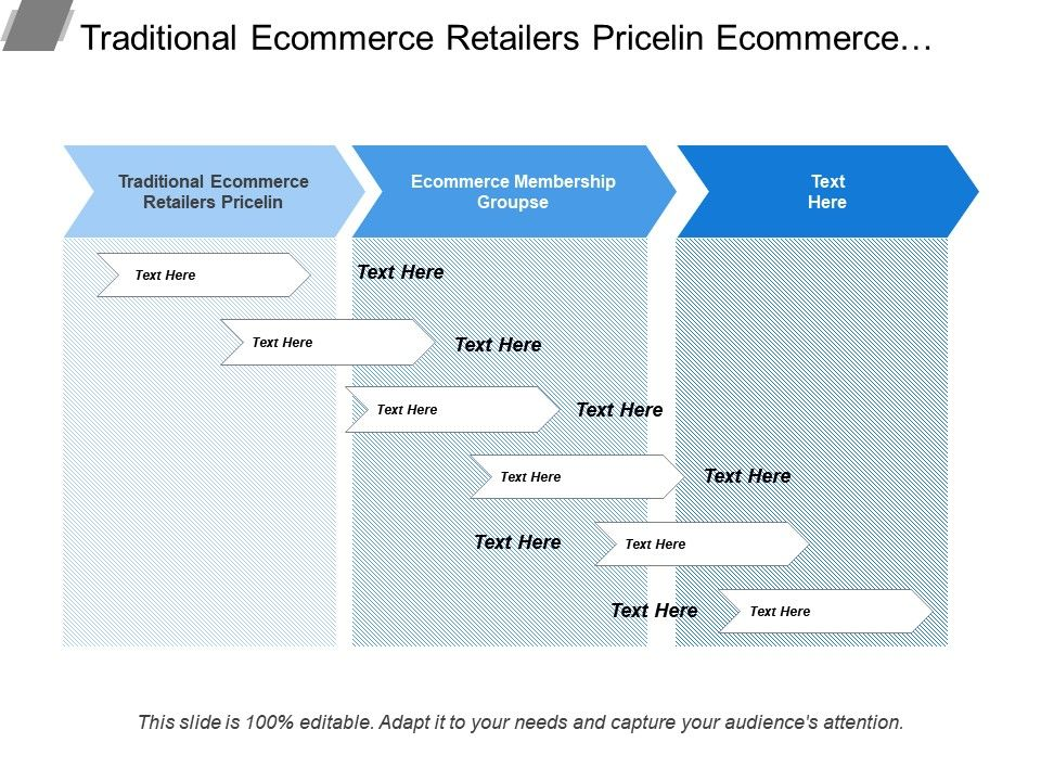 traditional_ecommerce_retailers_priceline_ecommerce_membership_groups_Slide01