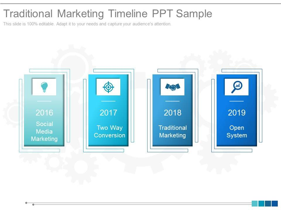 Traditional Marketing Timeline Ppt Sample | Powerpoint