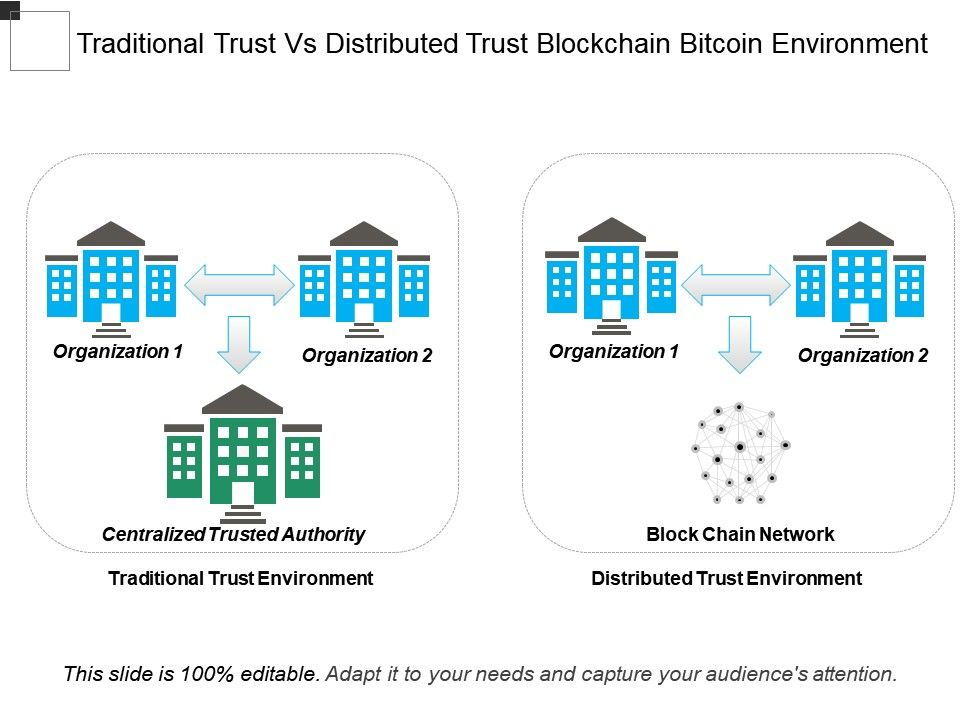 traditional trust vs distributed trust blockchain bitcoin environment powerpoint templates. Black Bedroom Furniture Sets. Home Design Ideas