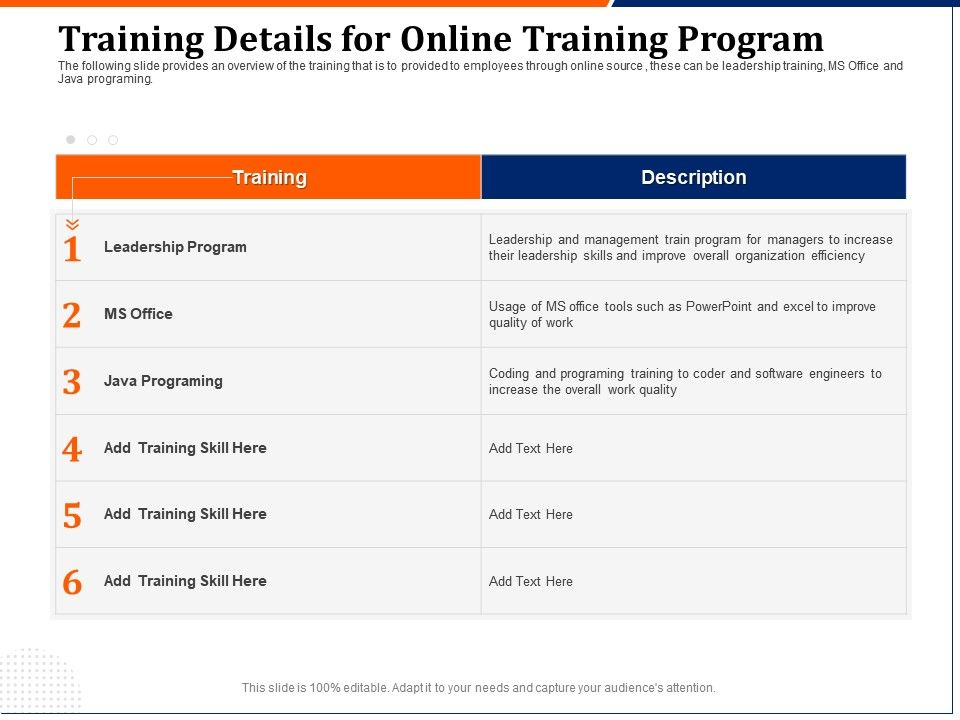 Training Details For Online Training Program Leadership Ppt Powerpoint Maker