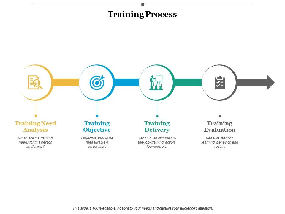 training_process_training_objective_ppt_infographics_example_introduction_Slide01