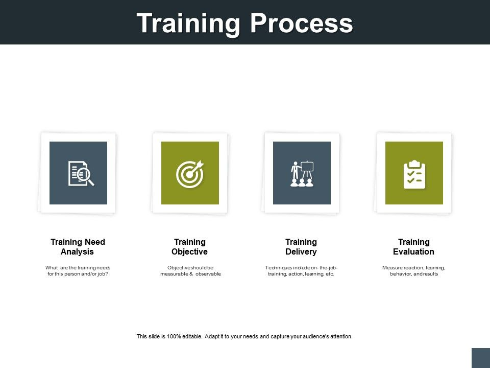 Training Process Training Objectives A198 Ppt Powerpoint Presentation Model Tips